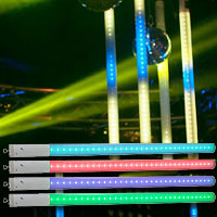 LED Pixel Tube 360
