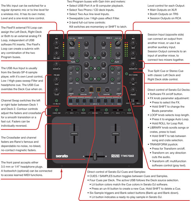 rane ttm57 mkii 2 channel mixer with serato dj software serato dj chicago dj equipment 123dj. Black Bedroom Furniture Sets. Home Design Ideas
