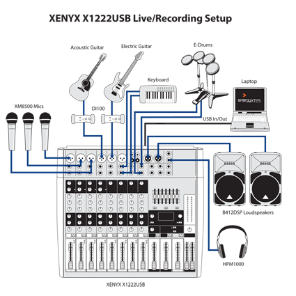 how to connect behringer mixer to amplifier