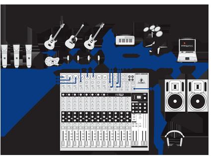 behringer xenyx x2222usb dj mixers chicago dj equipment 123dj. Black Bedroom Furniture Sets. Home Design Ideas